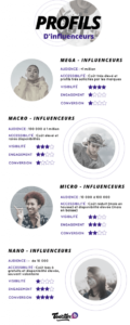 Infographie-Influenceurs-1
